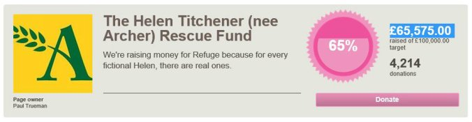 Helen titchener fund